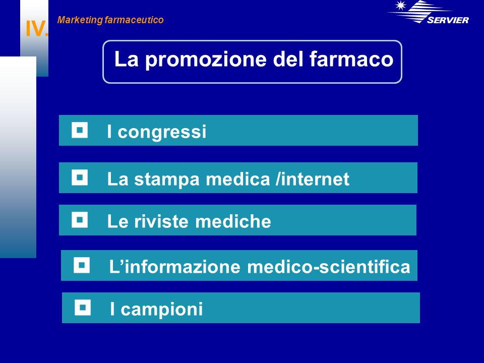 La promozione del farmaco