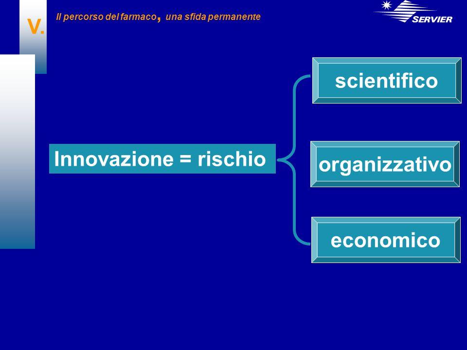 scientifico organizzativo economico