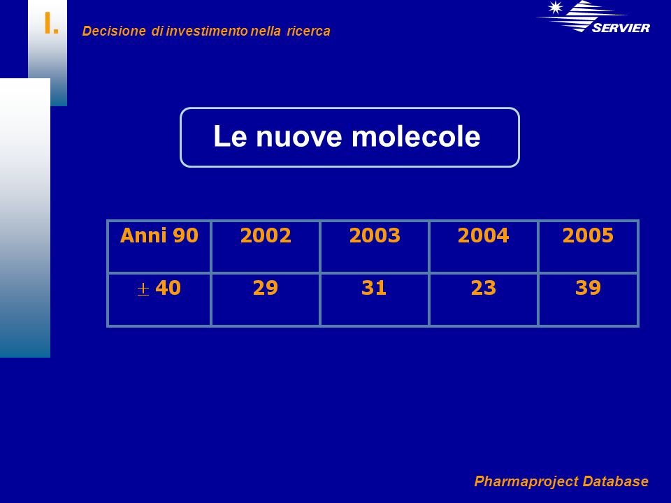 I. Le nuove molecole Pharmaproject Database