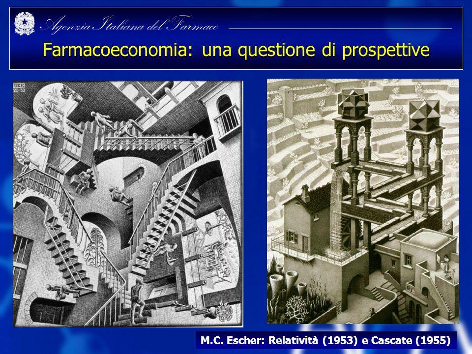 Farmacoeconomia: una questione di prospettive