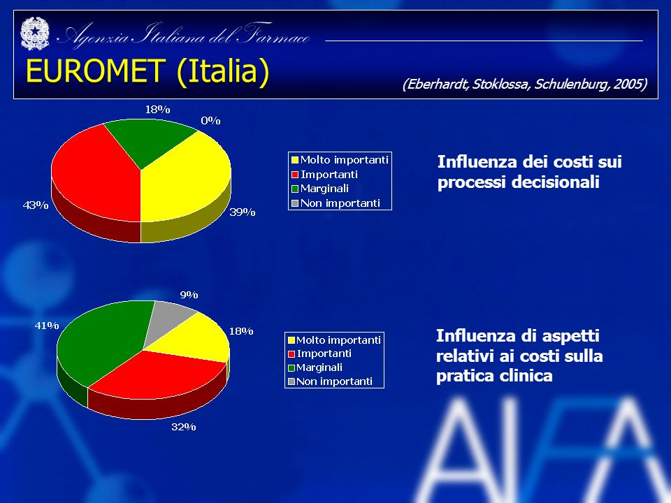 EUROMET (Italia) Influenza dei costi sui processi decisionali