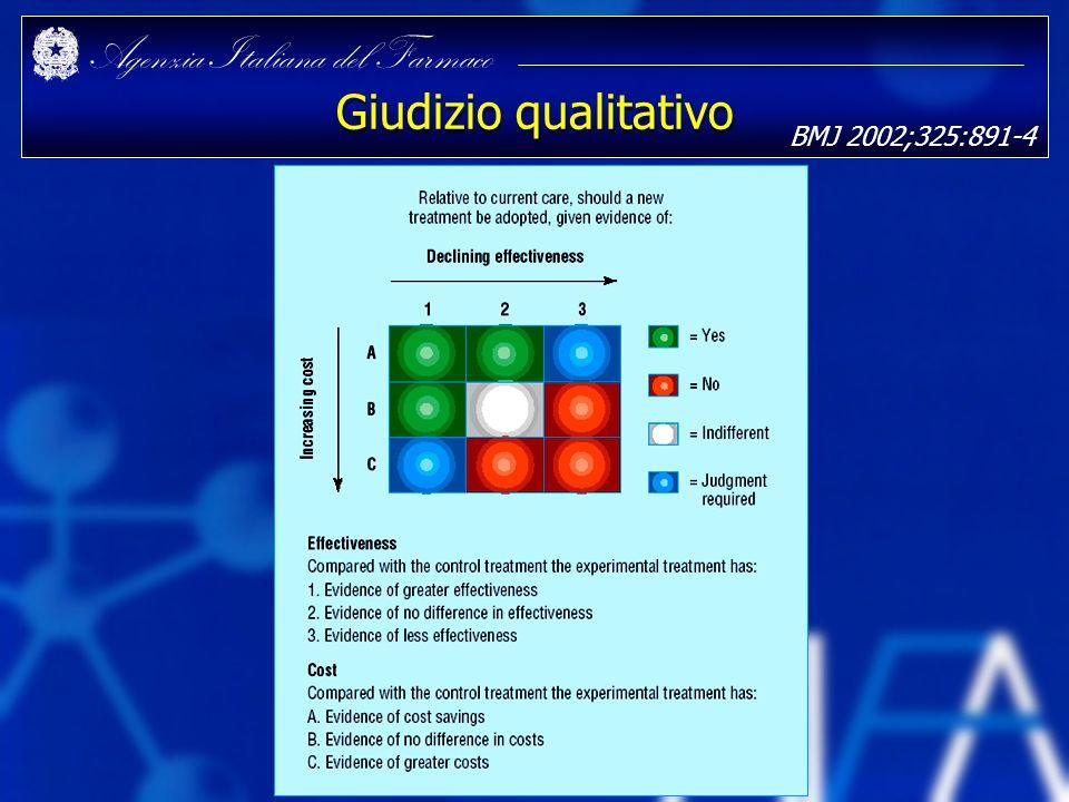 Giudizio qualitativo BMJ 2002;325:891-4