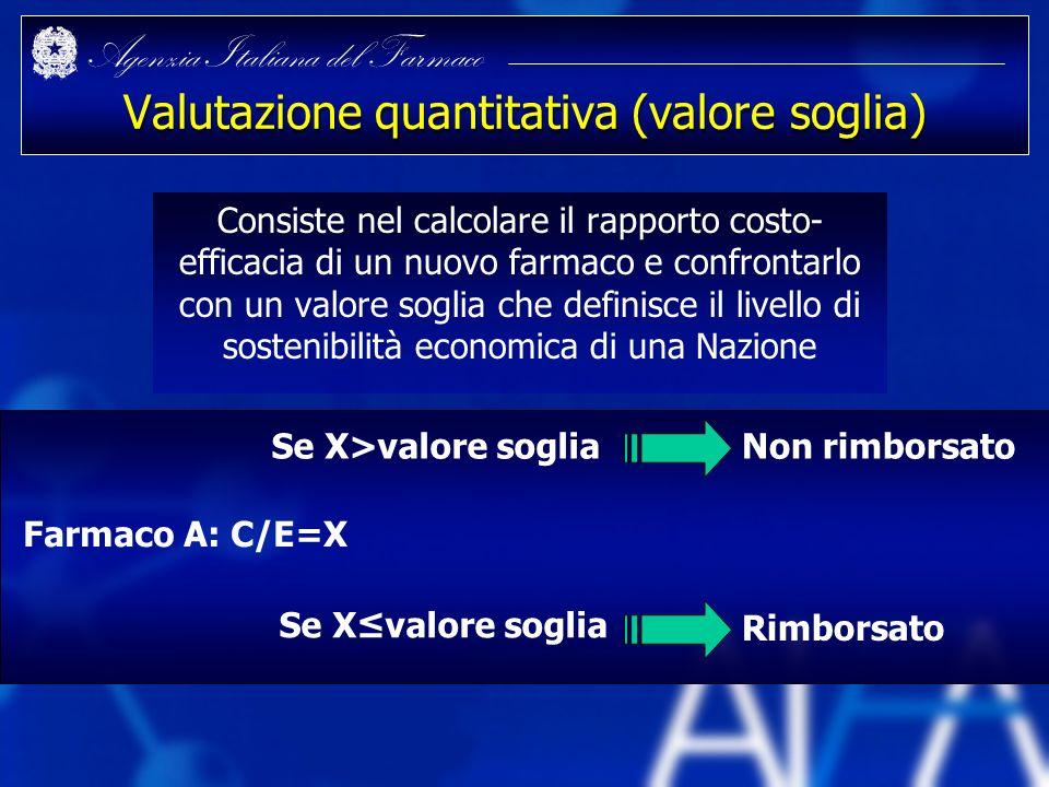 Valutazione quantitativa (valore soglia)