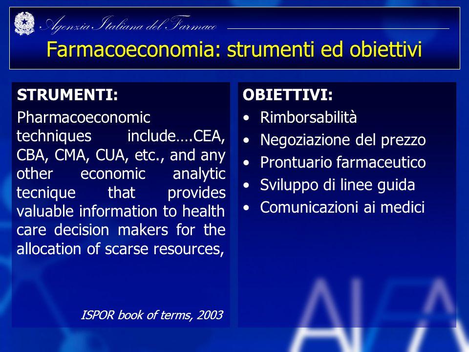 Farmacoeconomia: strumenti ed obiettivi