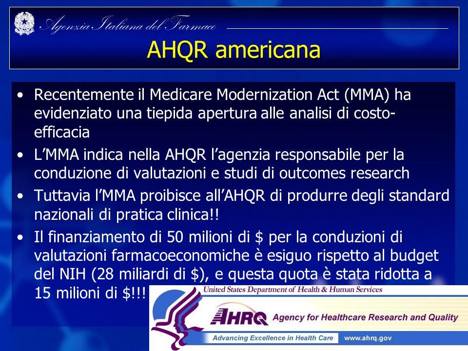 AHQR americana Recentemente il Medicare Modernization Act (MMA) ha evidenziato una tiepida apertura alle analisi di costo-efficacia.