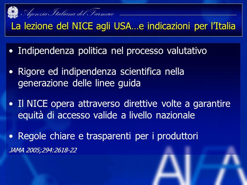 La lezione del NICE agli USA…e indicazioni per l'Italia
