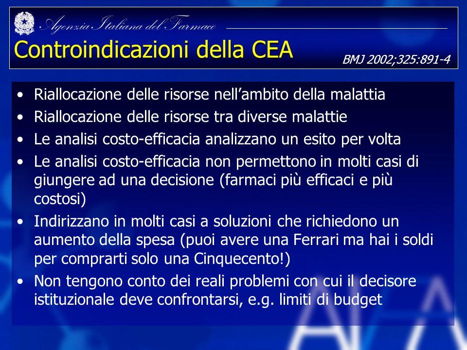 Controindicazioni della CEA