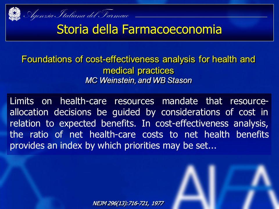 Storia della Farmacoeconomia