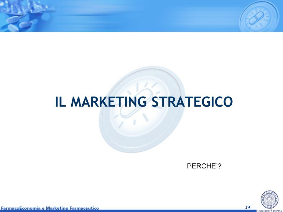 IL MARKETING STRATEGICO