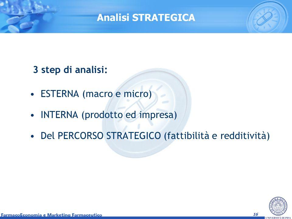 Analisi STRATEGICA 3 step di analisi: ESTERNA (macro e micro) INTERNA (prodotto ed impresa) Del PERCORSO STRATEGICO (fattibilità e redditività)