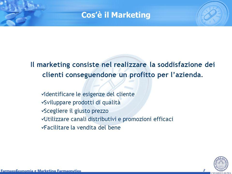 Cos'è il Marketing Il marketing consiste nel realizzare la soddisfazione dei clienti conseguendone un profitto per l'azienda.