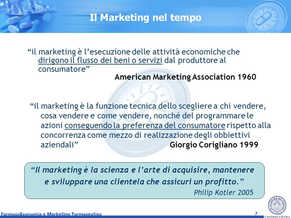 Il Marketing nel tempo