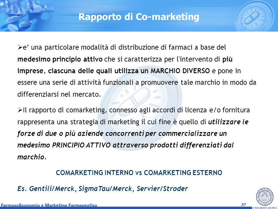 Rapporto di Co-marketing