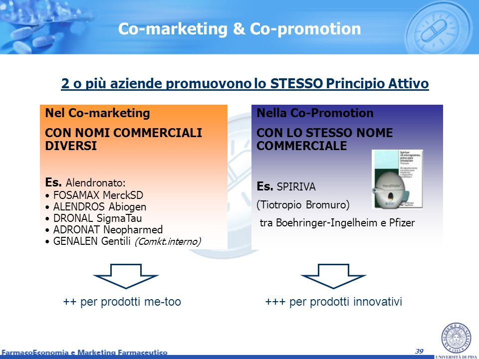 Co-marketing & Co-promotion