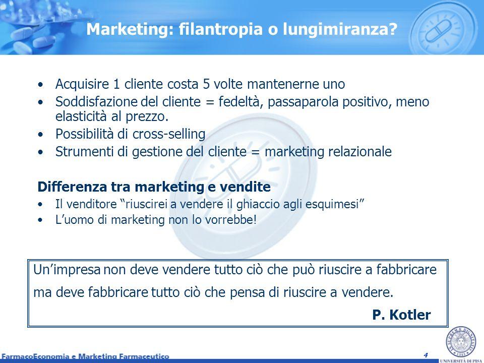Marketing: filantropia o lungimiranza