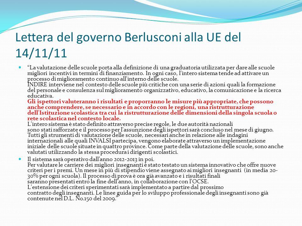 Lettera del governo Berlusconi alla UE del 14/11/11