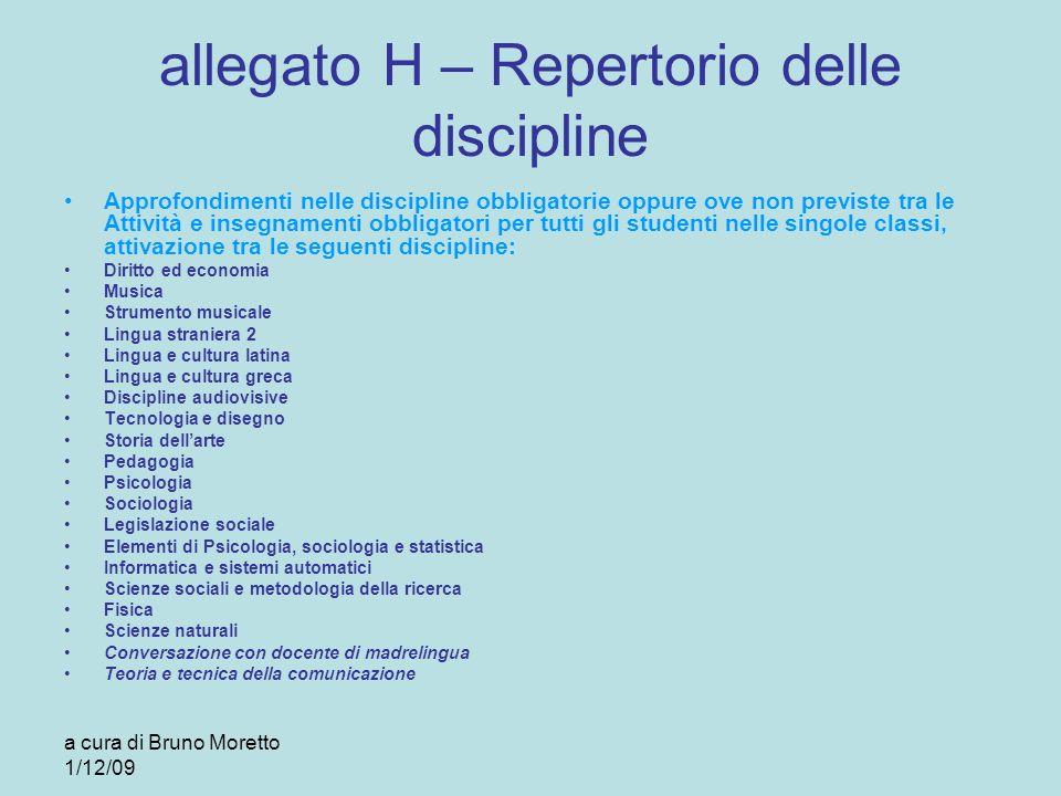 allegato H – Repertorio delle discipline