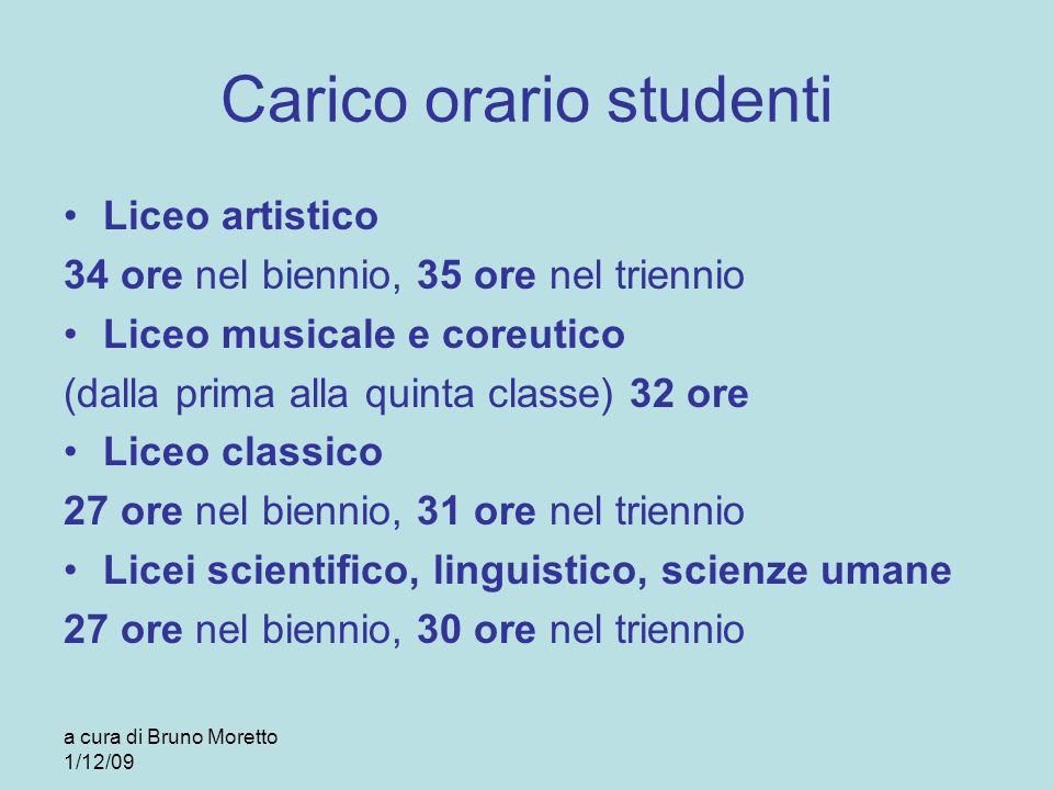 Carico orario studenti