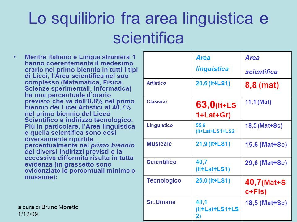 Lo squilibrio fra area linguistica e scientifica