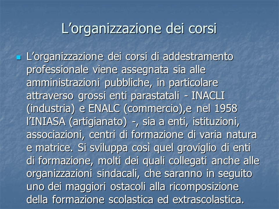 L'organizzazione dei corsi