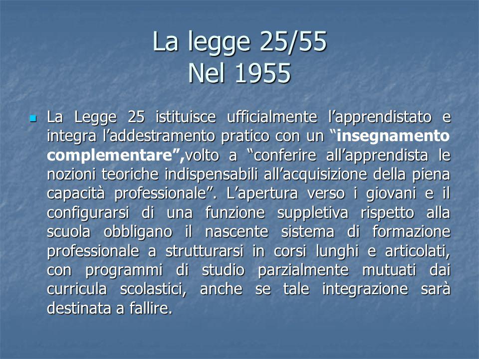La legge 25/55 Nel 1955