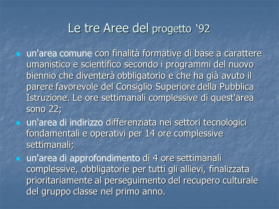 Le tre Aree del progetto '92