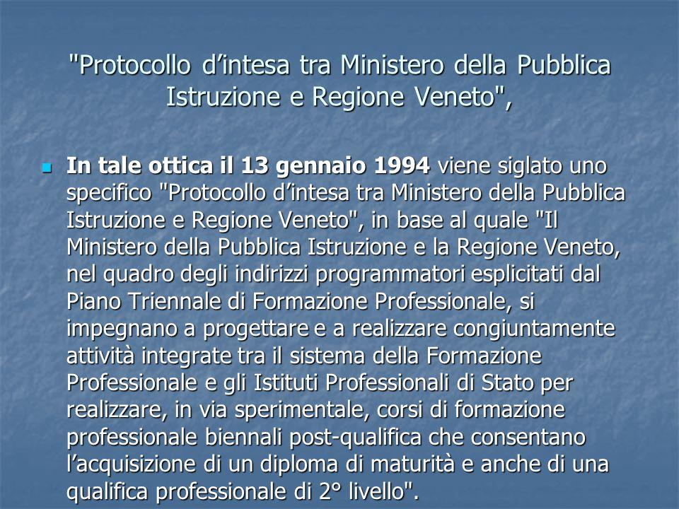 Protocollo d'intesa tra Ministero della Pubblica Istruzione e Regione Veneto ,