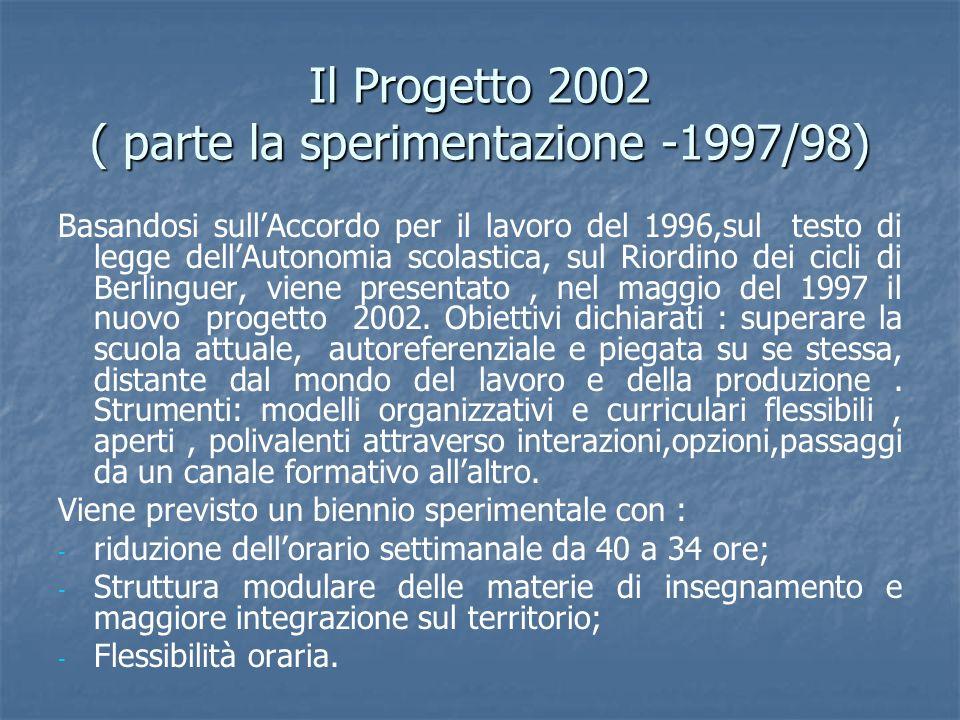 Il Progetto 2002 ( parte la sperimentazione -1997/98)