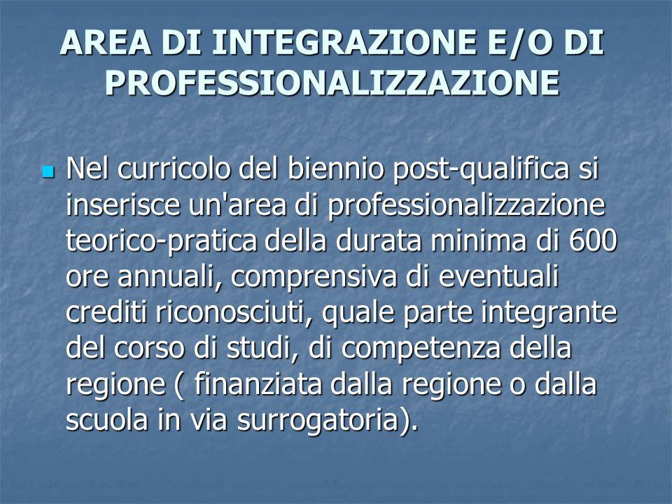 AREA DI INTEGRAZIONE E/O DI PROFESSIONALIZZAZIONE