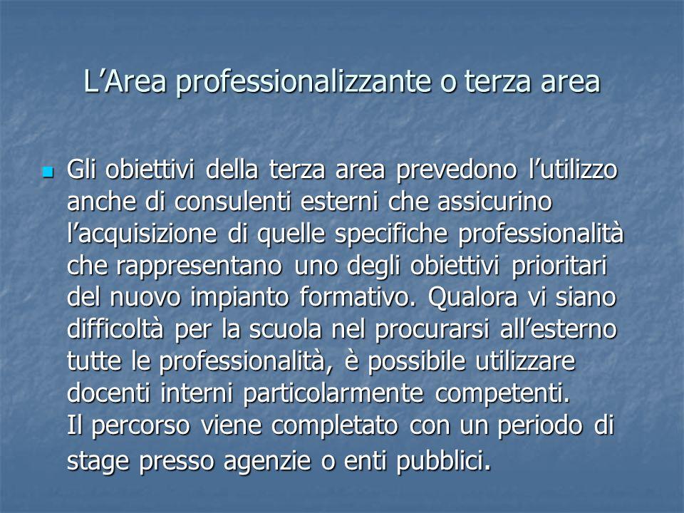 L'Area professionalizzante o terza area