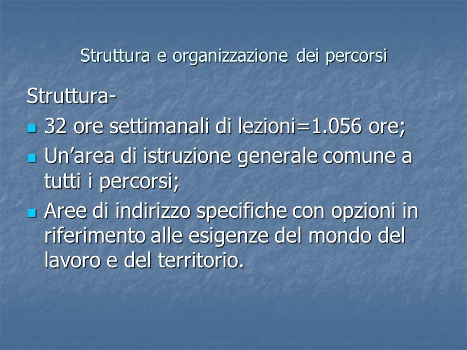 Struttura e organizzazione dei percorsi