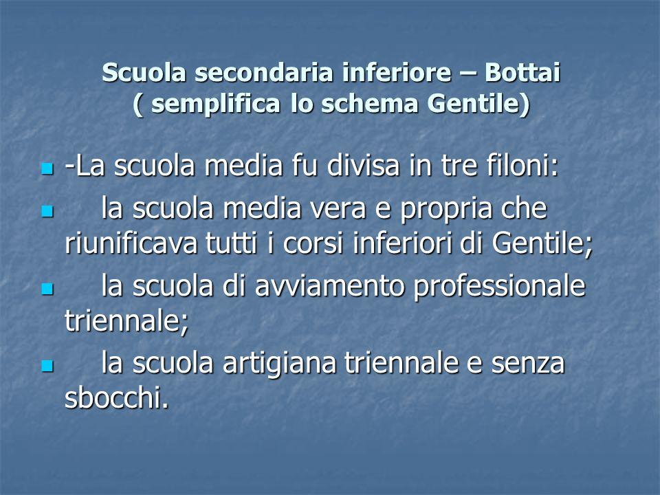 Scuola secondaria inferiore – Bottai ( semplifica lo schema Gentile)
