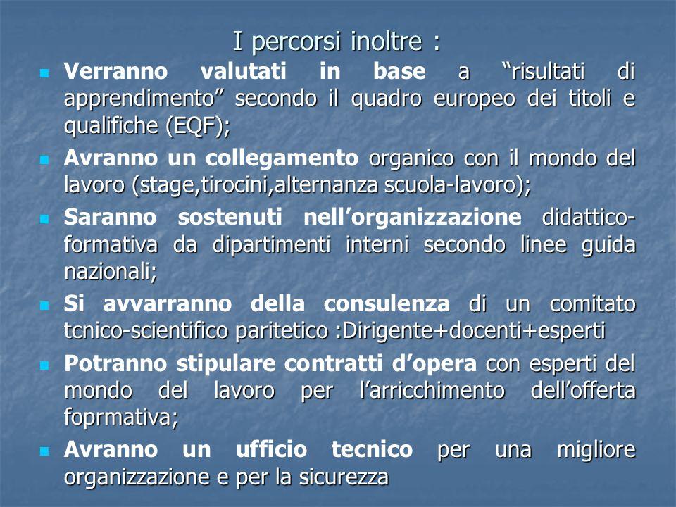 I percorsi inoltre :Verranno valutati in base a risultati di apprendimento secondo il quadro europeo dei titoli e qualifiche (EQF);