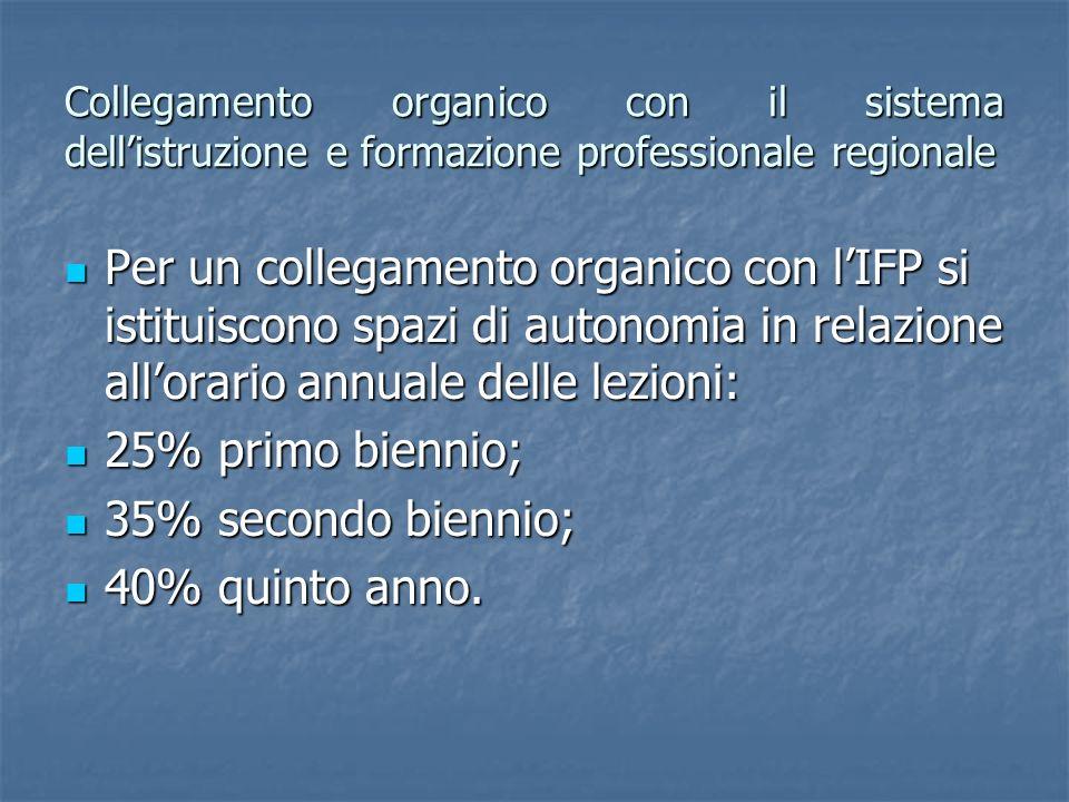Collegamento organico con il sistema dell'istruzione e formazione professionale regionale