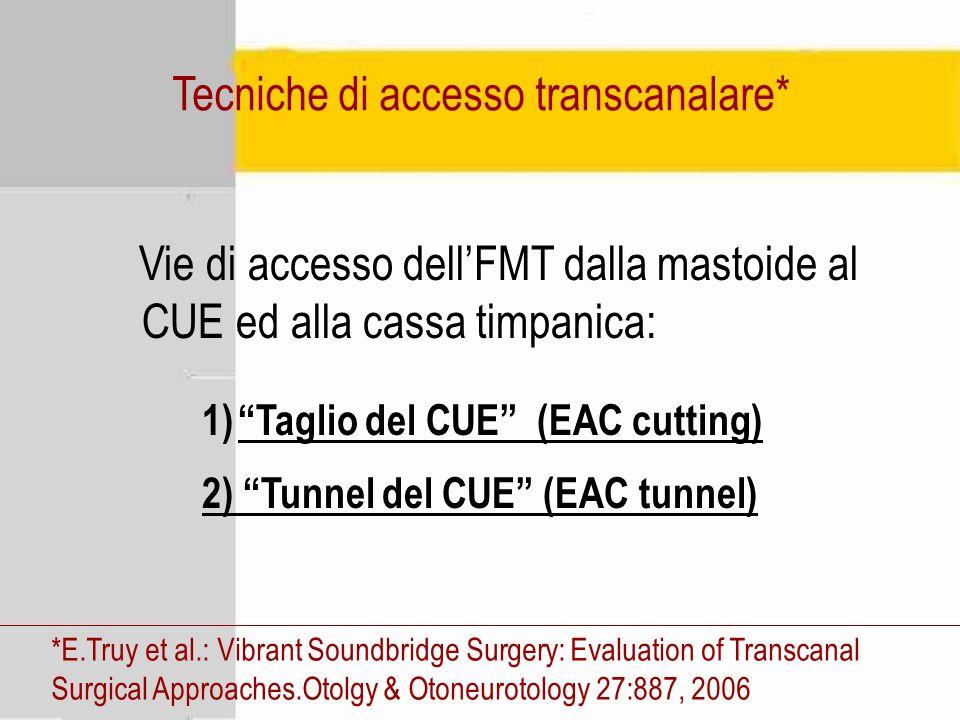 Tecniche di accesso transcanalare*