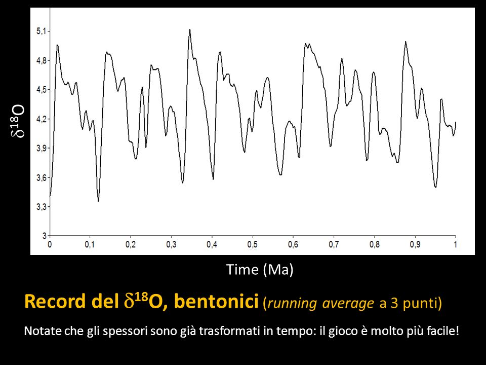 Record del d18O, bentonici (running average a 3 punti)