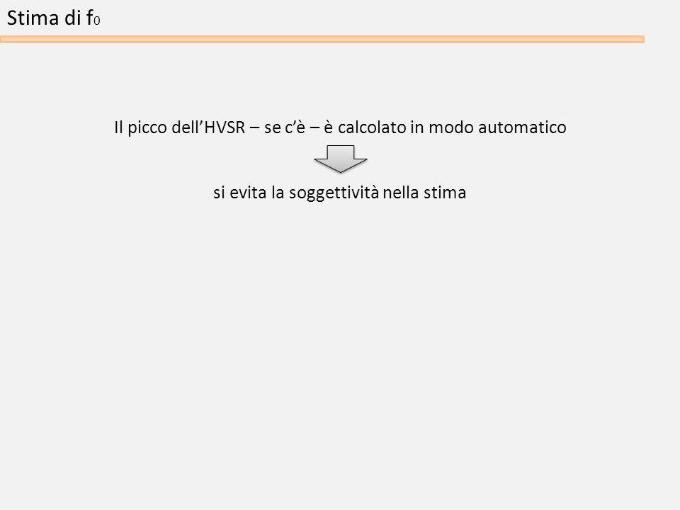 Stima di f0 Il picco dell'HVSR – se c'è – è calcolato in modo automatico.