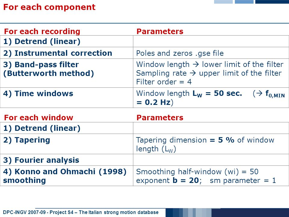 For each component For each recording Parameters 1) Detrend (linear)