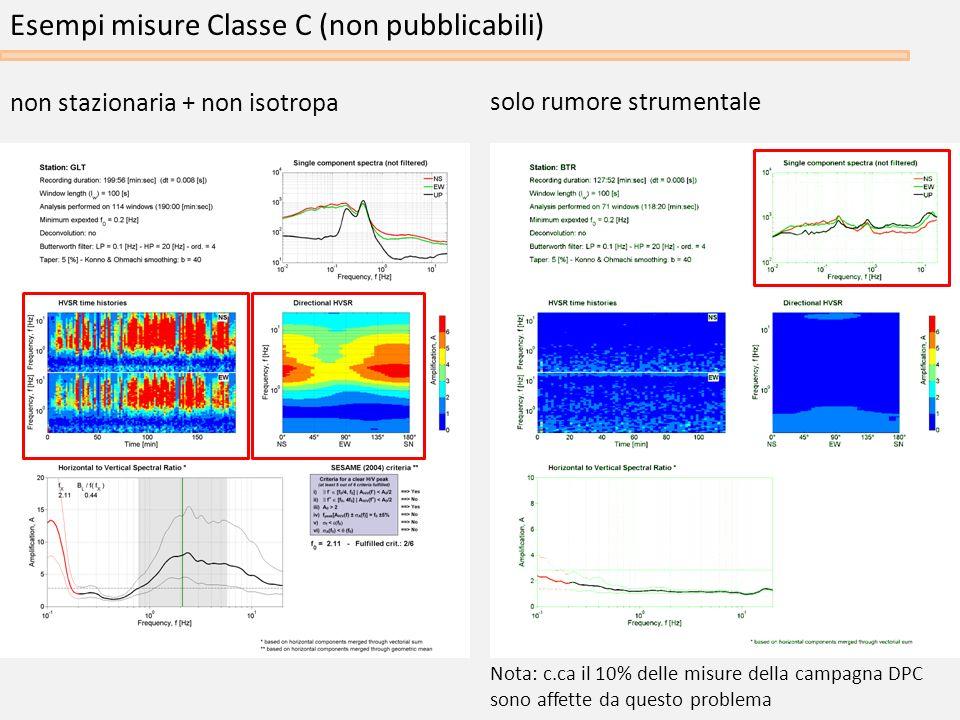 Esempi misure Classe C (non pubblicabili)