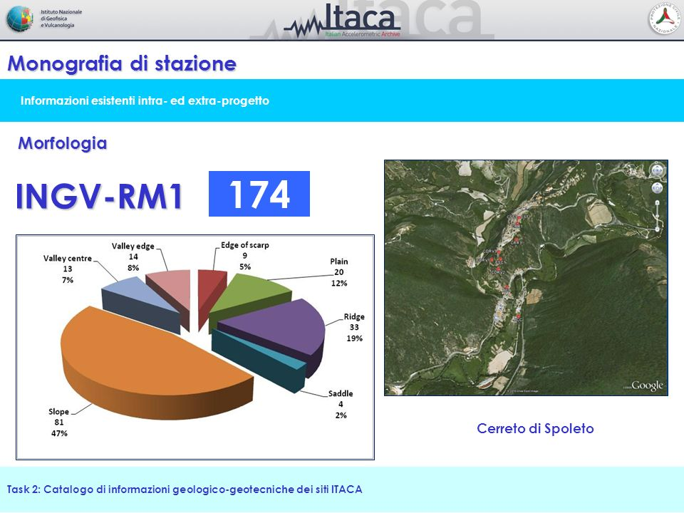 174 INGV-RM1 Monografia di stazione Morfologia Cerreto di Spoleto