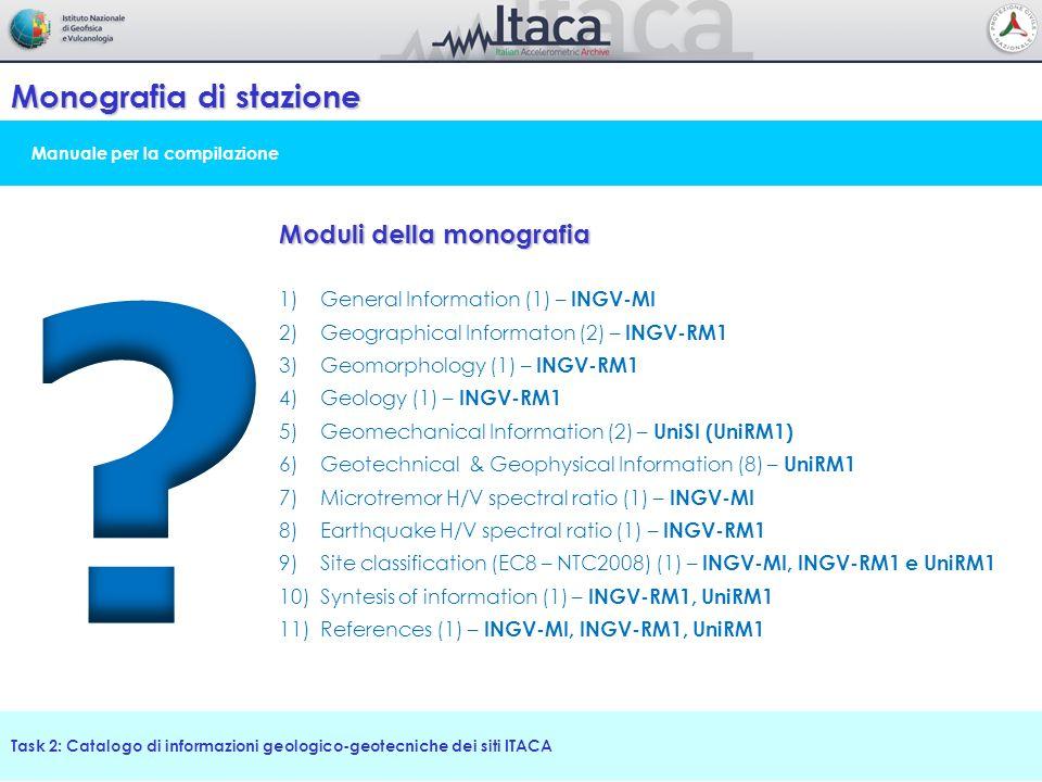 Monografia di stazione Moduli della monografia