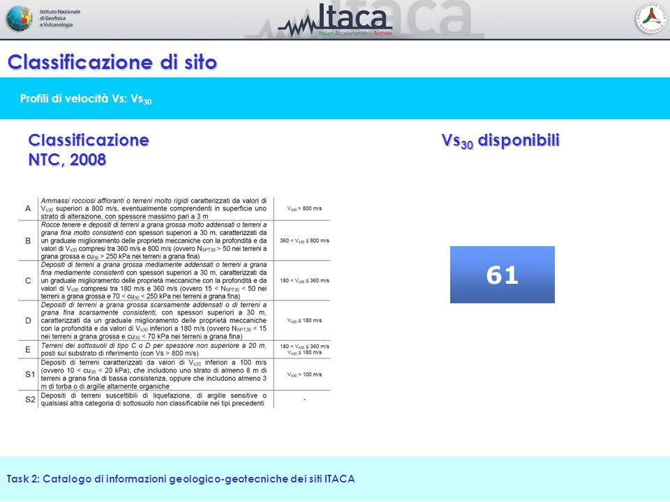 61 Classificazione di sito Classificazione NTC, 2008 Vs30 disponibili