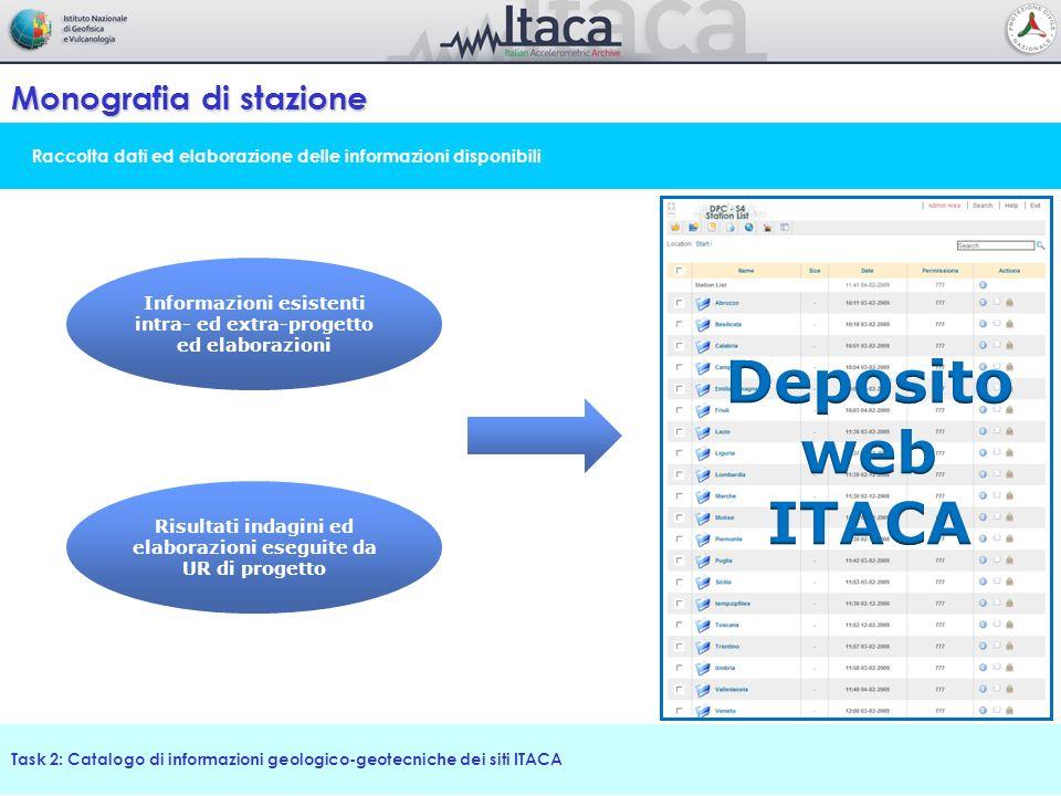 Deposito web ITACA Monografia di stazione