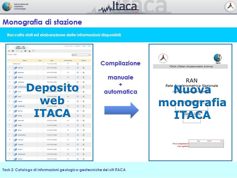 Deposito web ITACA Nuova monografia ITACA