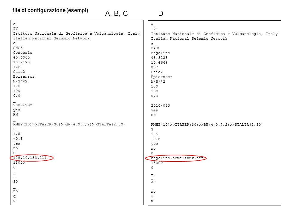A, B, C D file di configurazione (esempi) a a IV IV