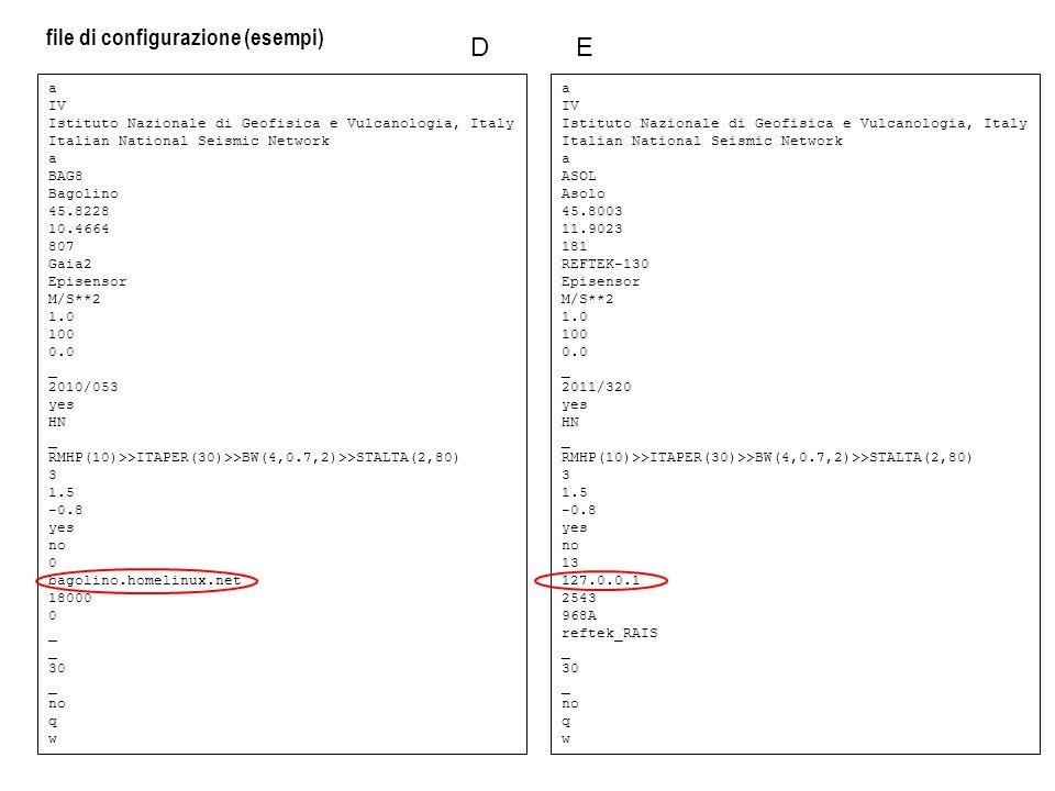 D E file di configurazione (esempi) a IV