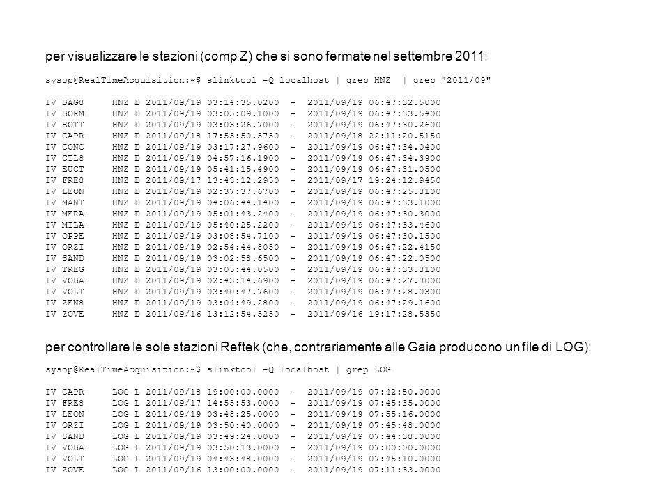 per visualizzare le stazioni (comp Z) che si sono fermate nel settembre 2011: