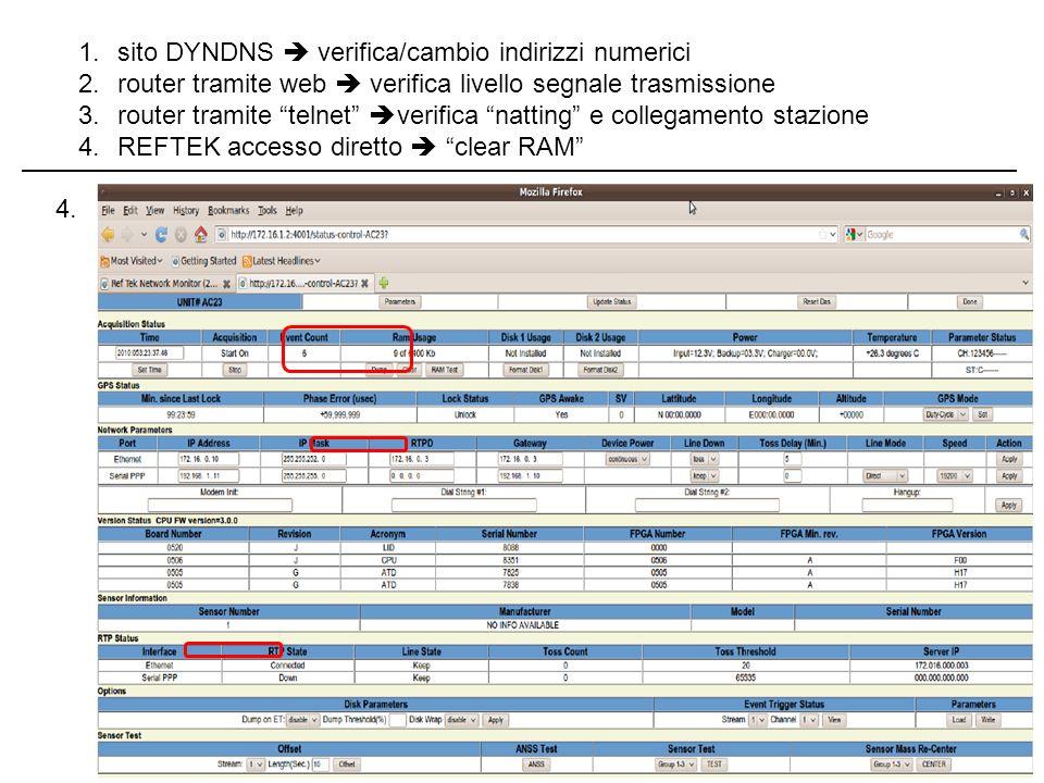 sito DYNDNS  verifica/cambio indirizzi numerici
