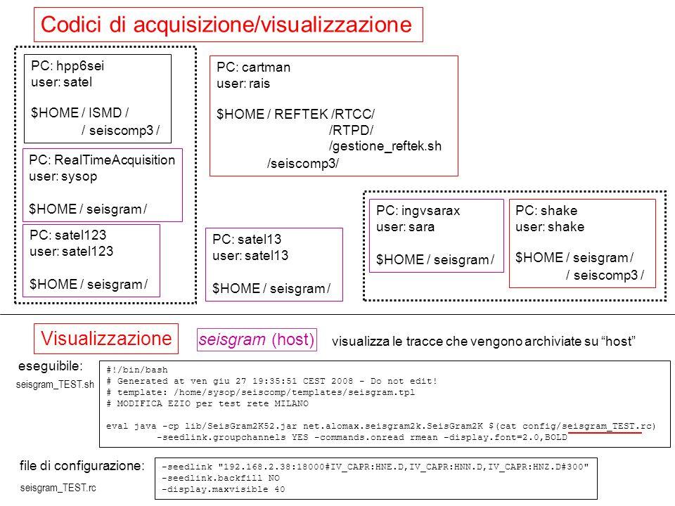 Codici di acquisizione/visualizzazione