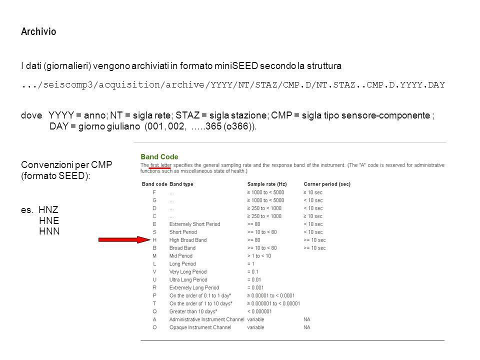 Archivio I dati (giornalieri) vengono archiviati in formato miniSEED secondo la struttura.